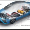 Mobil Berbahan Bakar Hidrogen (FCV)
